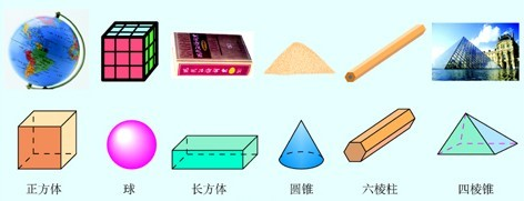 初一数学上册第4课《生活中的立体图形,画立体图形》