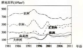 7的土地21的人口_家战略,以4%的土地、7%的人口创造了21%产值的深圳更是重磅加